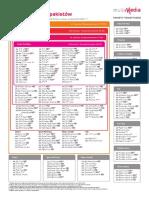 Pakiety-telewizyjne-MMP-wykaz-kanałow-01-09-2020.pdf