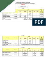 Calendario lezioni I sem Consulente del lavoro e scienze dei servizi giuridici     a.a. 2020-21