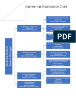 DroneTech Engineering Organization Chart.pdf