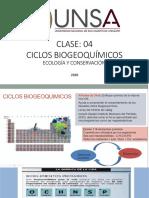 Tema 04.-Ciclaje de Nutrientes.pdf