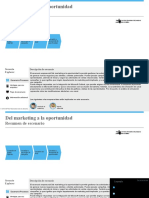 Marketing_to_Opportunity_ES (1)