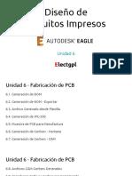 Diseño de Circuitos Impresos - Unidad 6 - 2018.pdf