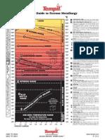 Basic Guide to Ferrous 2010