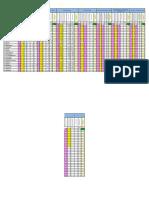 Requerimiento de Ppff