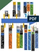 Linea-Del Tiempo-de Salud-Publica.pdf