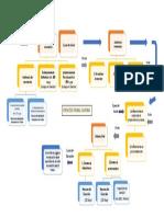 Proceso Penal Juvenil.pdf