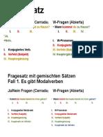 La oración interrogativa en alemán