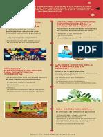 Retro Colores Costos Empresa Infografía
