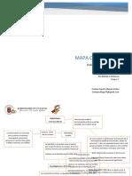 Mapa conceptual - copia.pdf