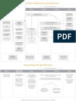 Data-Report-Martin-Inline-Graphics-R7.pdf