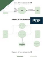 DiagramaDeFlujoDeDatos. 0.pdf