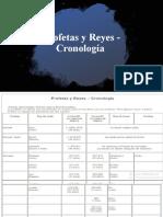 Profetas y Reyes - Cronología