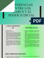 GRUPO 5 -DIFERENCIAS ENTRE LOS MARCS Y EL PODER JUDICIAL.pptx