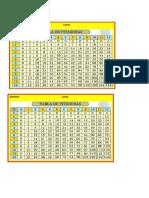 tabla de pitágoras matemática  5º básico