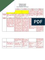PLANIFICACIONES SC MAYOR MI CUERPO 2.docx