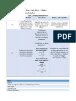 Tabla de requerimientos Fase #3.docx