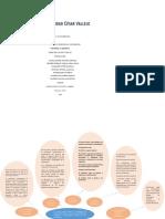 ORGANIZADOR VISUAL-  GRUPO 2.pdf