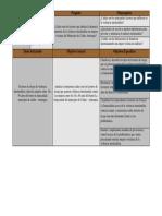 Diapositiva practica 2