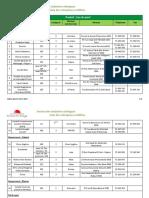 Secteur des produits chimiques_0.pdf
