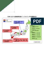 日本における高病原性鳥インフルエンザの確認状況(2011年1月31日現在)