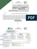 Concepto ciclo de vida y proceso de administración de proyectos de Ti