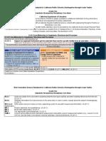 cangss-gr5-dci-mar2015.doc