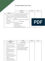 estrategia metodologica y plan de trabajo