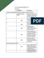 Manual de Procedimiento