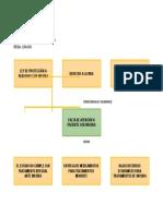 ALMENDRAS - CCDDHH - FICHA DE APLICACION N.º 7.docx