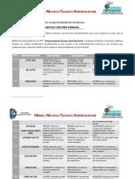Formato-Actividad4-EmprendedoresMundialesExitosos-AVILESANTONIO.pdf