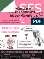 FASES DE LOS PROBLEMAS_ RECONOCIMIENTO Y DEL COMPROMISO