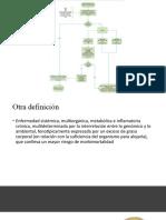 Obesidad fisiopatologia