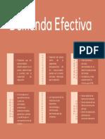 Green Concept Map Chart.pdf