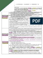 Tabela comparativa - Autorização, Concessão e Permissão na Constituição Federal