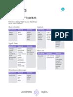 Food for Blood Type B.pdf