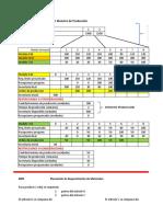 Ejercicios Plan Maestro de Producción