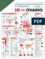 190510-30-cancer-ovario