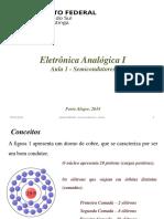 AULA1_Eletrônica_Analógica_IFRS