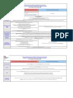 Tableau des mesures du 17 octobre.pdf