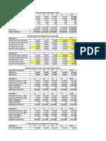 Taller Presupuesto Produción - Materia Prima