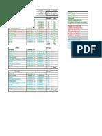 DATOS PROYECTO - Habilidades Gerenciales