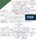 RespiratoryPathoPhys(4)