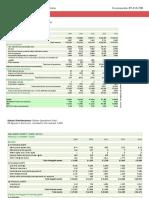 ex03_financials