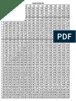 kvadrat_tablica.pdf