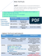 Textiles_C_Fibras_CF