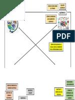 mapa ciencias etapa 2