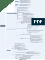 HTP.pdf