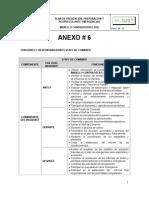 ANEXO # 6 FUNCIONES Y RESPONSABILIDADES STAFF DE COMANDO