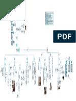 Análisis de movimiento desarticulación de muñeca .pdf