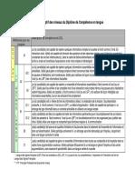 Tableau_descriptif_des_niveaux_du_DCL_13_langues_240812